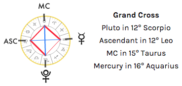 grand cross pattern astrology
