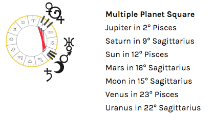 multi planet square pattern astrology