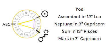 yod pattern astrology